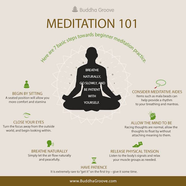 Meditation 101 – Meditation As True Medication